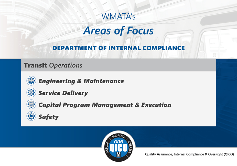 WMATA's Areas of Focus, Department of Internal Compliance, Transit Operations: Engineering and Maintenance, Service Delivery, Capital Program Management, Safety